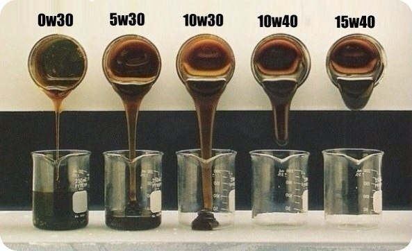 Oil changes viscosity test